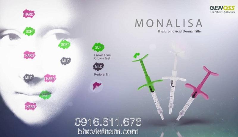 Vị trí tiêm Filler Monalisa